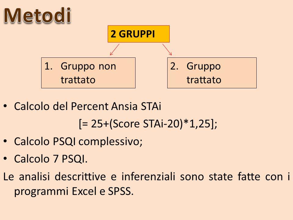Metodi Calcolo del Percent Ansia STAi [= 25+(Score STAi-20)*1,25];
